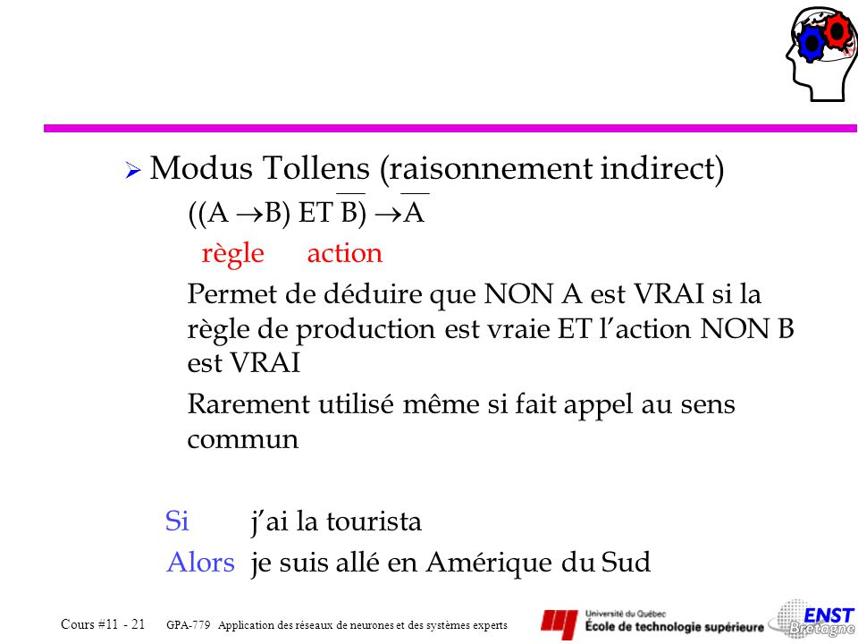 Modus Tollens (raisonnement indirect)
