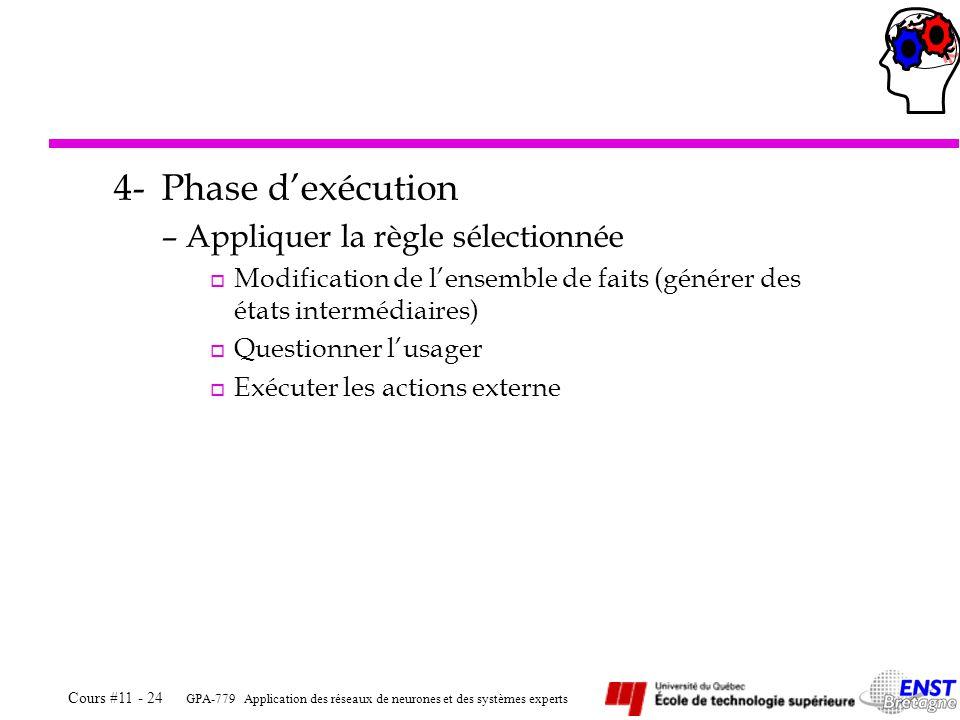 4- Phase d'exécution Appliquer la règle sélectionnée