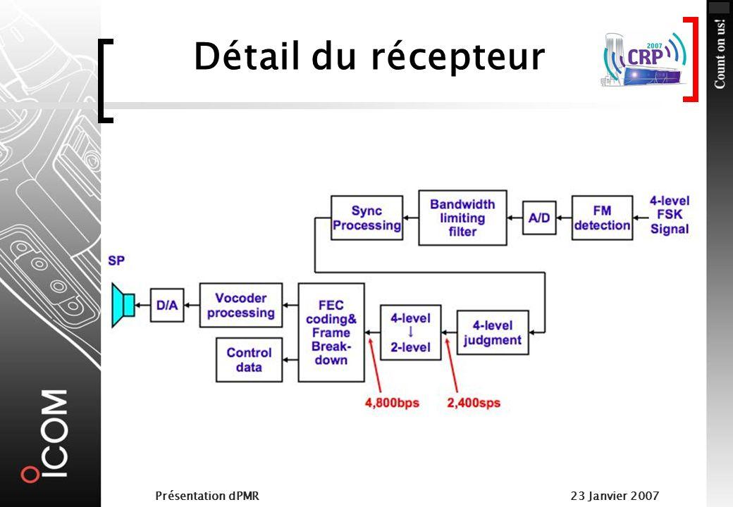 Détail du récepteur Présentation dPMR 23 Janvier 2007