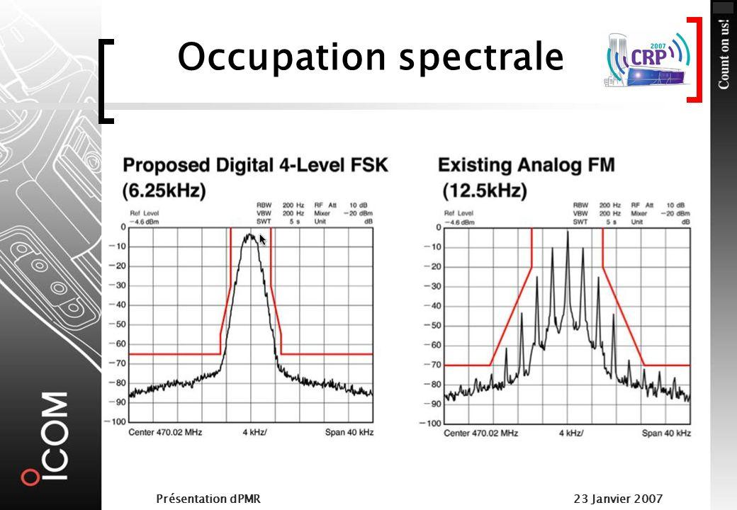 Occupation spectrale Présentation dPMR 23 Janvier 2007