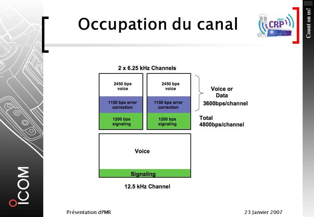 Occupation du canal Présentation dPMR 23 Janvier 2007