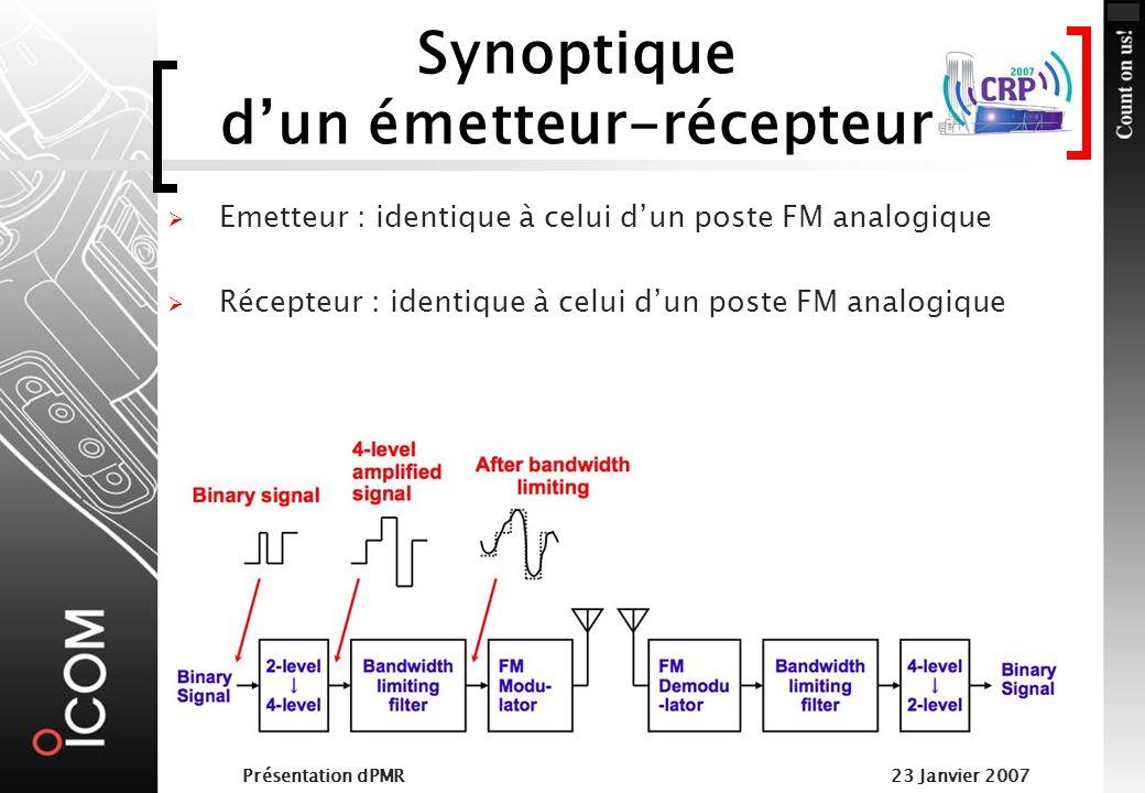 Synoptique d'un émetteur-récepteur