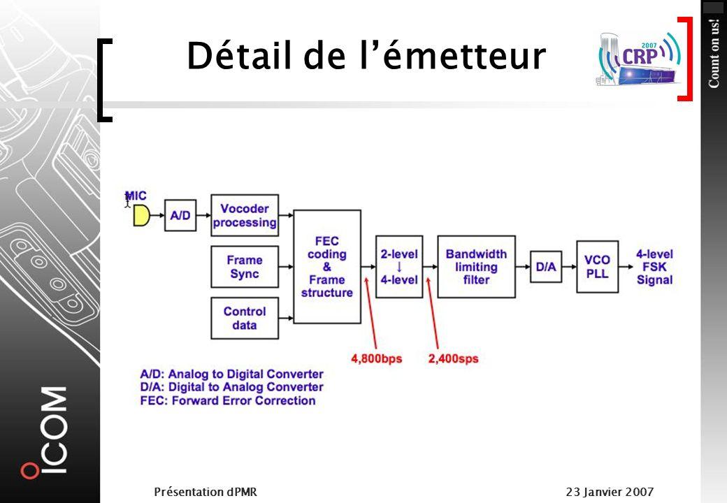 Détail de l'émetteur Présentation dPMR 23 Janvier 2007