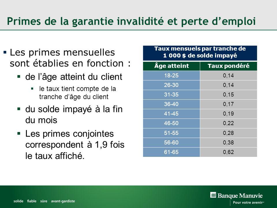 Primes de la garantie invalidité et perte d'emploi