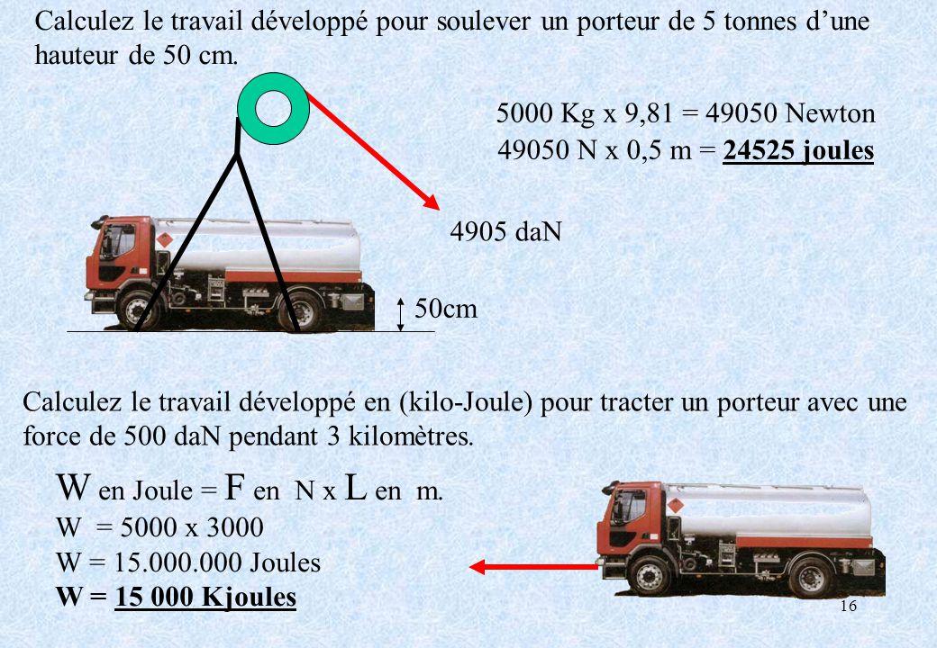 Calculez le travail développé pour soulever un porteur de 5 tonnes d'une hauteur de 50 cm.