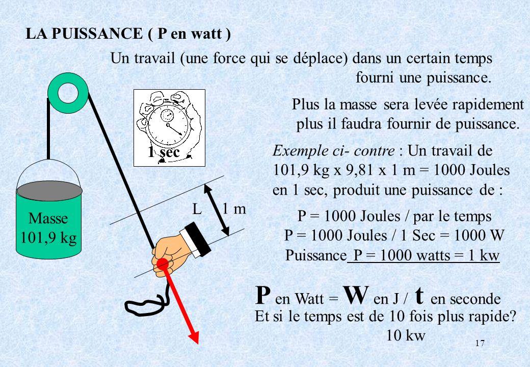 P en Watt = W en J / t en seconde