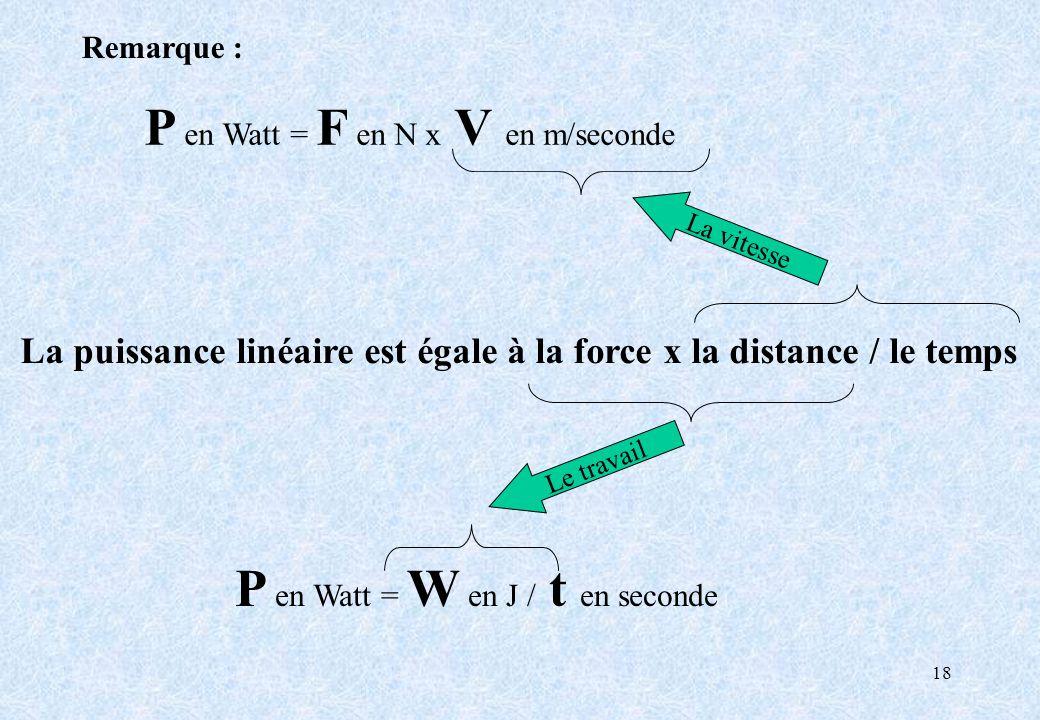 P en Watt = F en N x V en m/seconde