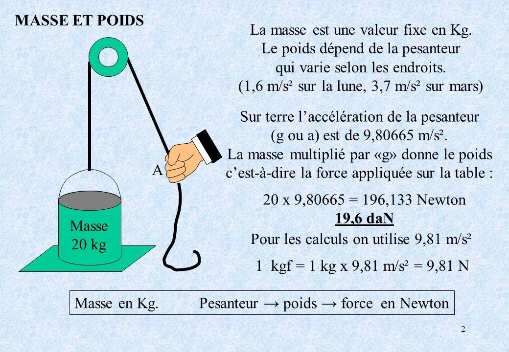La masse est une valeur fixe en Kg. Le poids dépend de la pesanteur