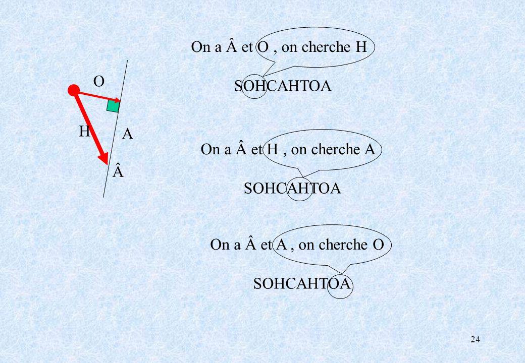 On a et O , on cherche H O. SOHCAHTOA. H. A. On a et H , on cherche A. Â. SOHCAHTOA. On a et A , on cherche O.