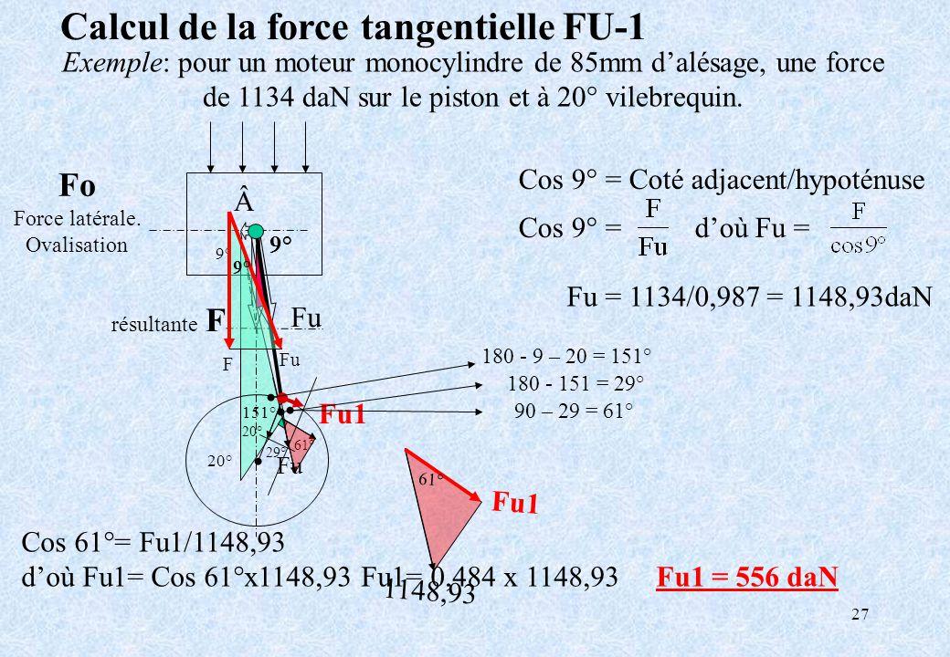 Calcul de la force tangentielle FU-1