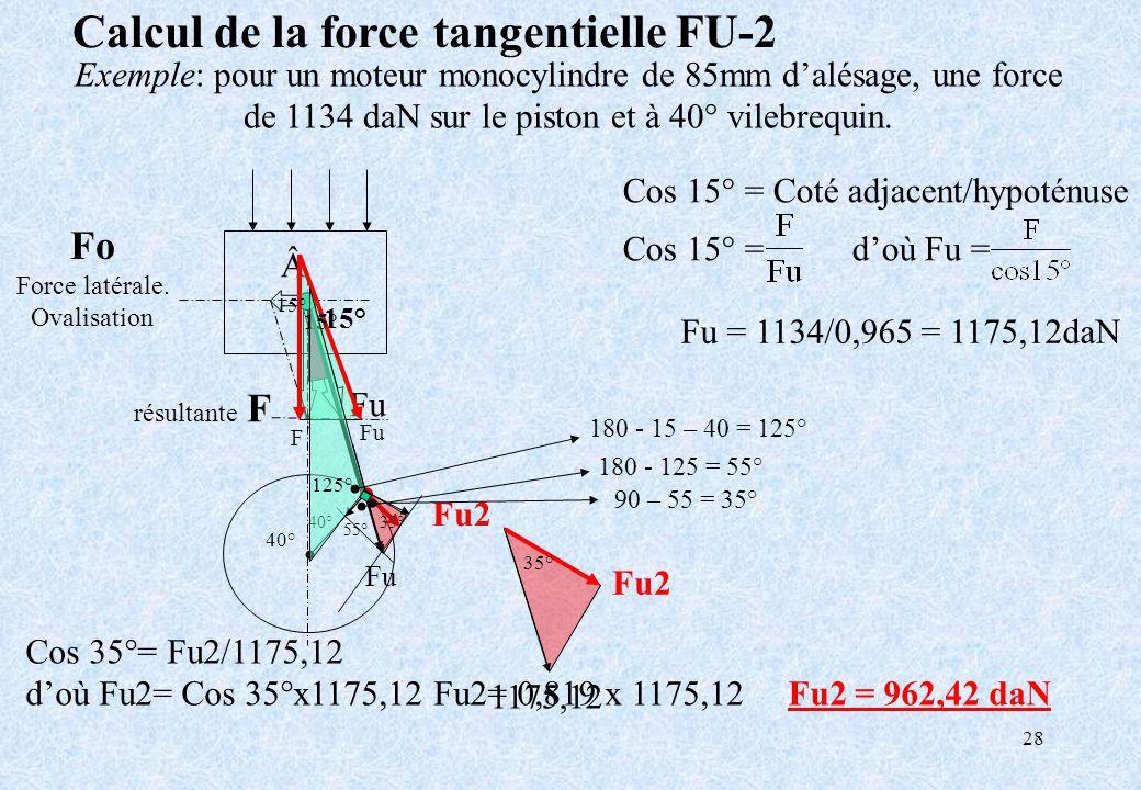 Calcul de la force tangentielle FU-2