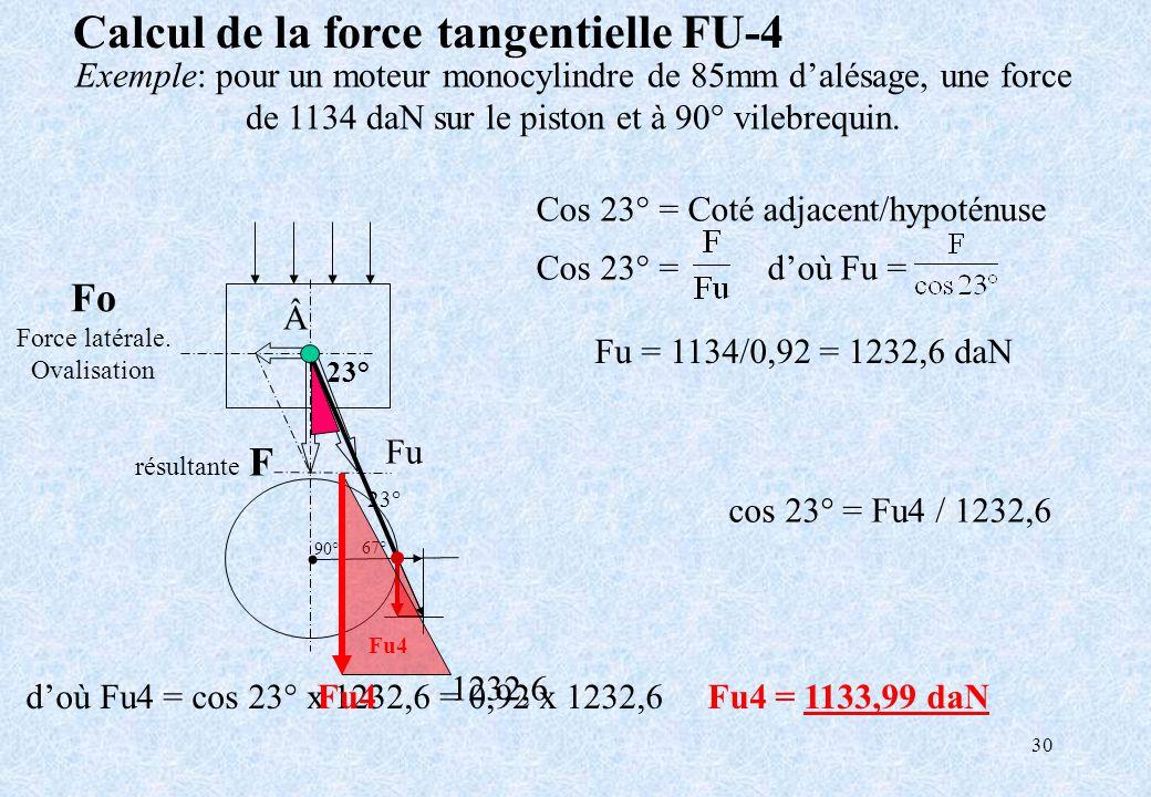 Calcul de la force tangentielle FU-4