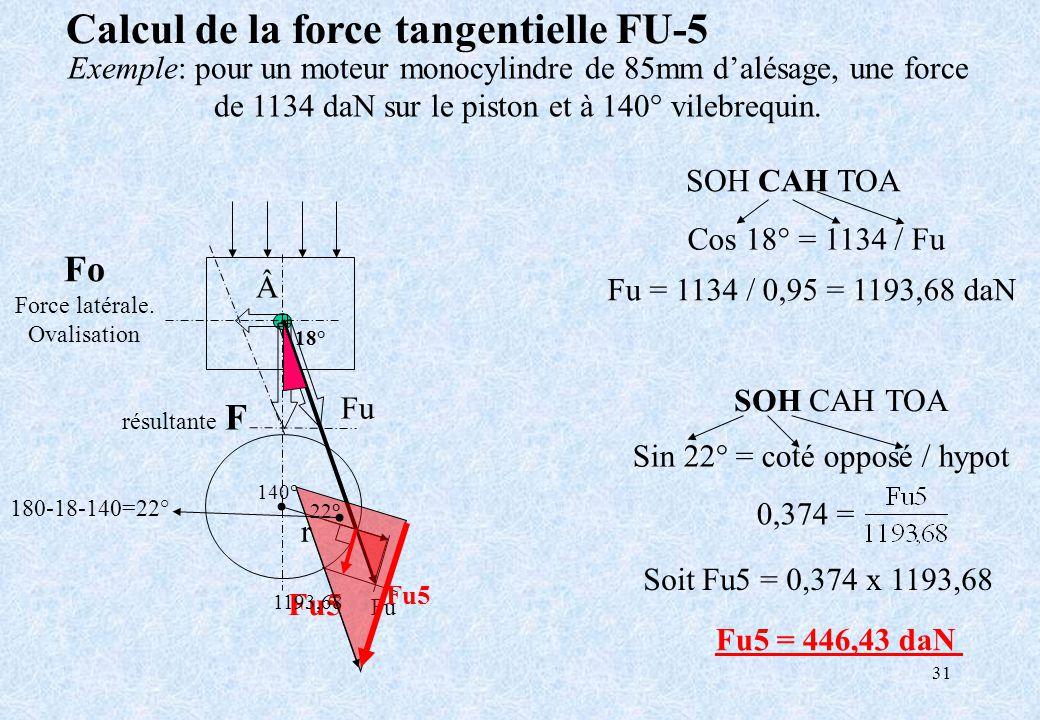 Calcul de la force tangentielle FU-5
