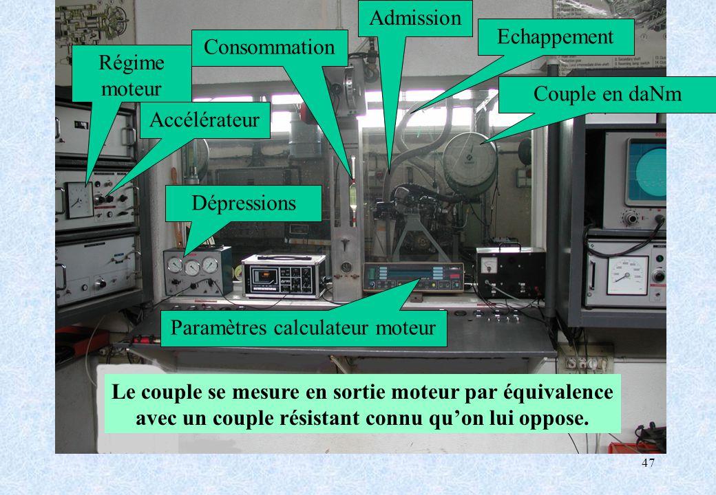 Paramètres calculateur moteur