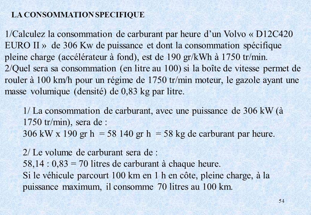 306 kW x 190 gr h = 58 140 gr h = 58 kg de carburant par heure.