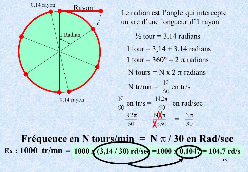 Fréquence en N tours/min = N p / 30 en Rad/sec