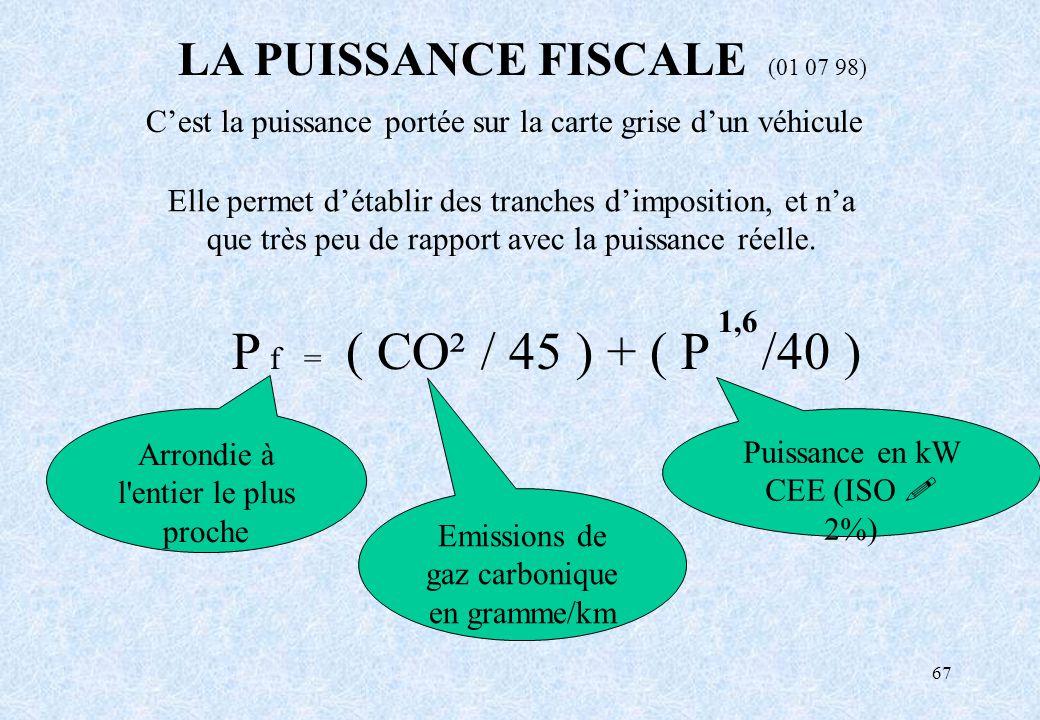 P f = ( CO² / 45 ) + ( P /40 ) LA PUISSANCE FISCALE (01 07 98)