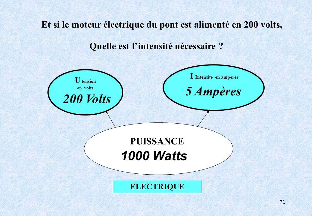 Et si le moteur électrique du pont est alimenté en 200 volts,