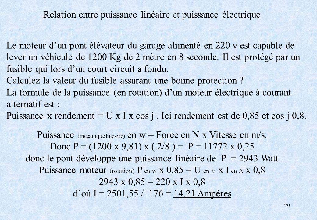 Relation entre puissance linéaire et puissance électrique