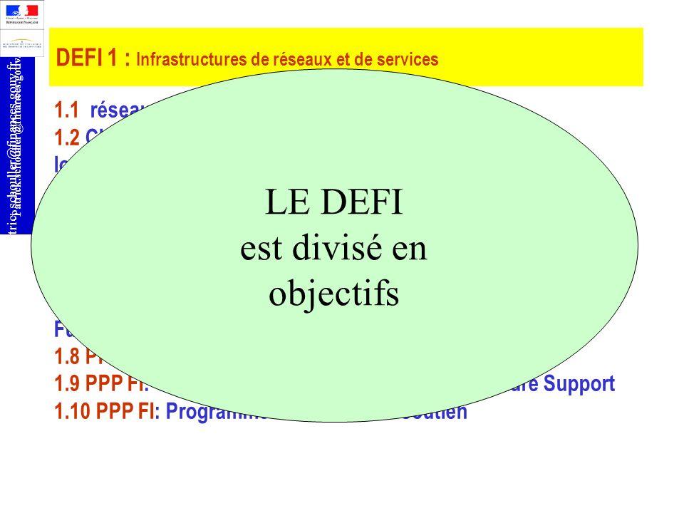 DEFI 1 : Infrastructures de réseaux et de services