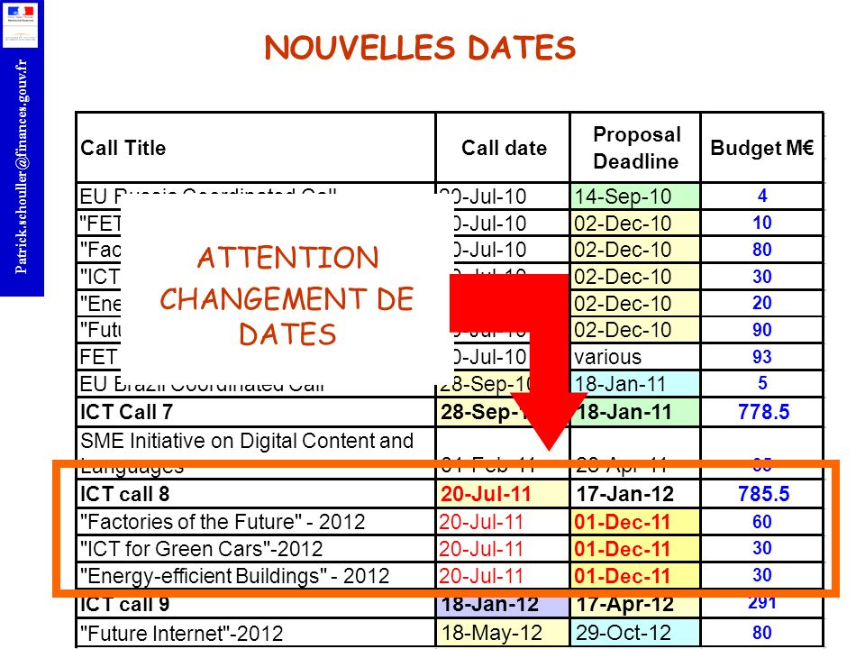 NOUVELLES DATES ATTENTION CHANGEMENT DE DATES 01-Feb-11 28-Apr-11
