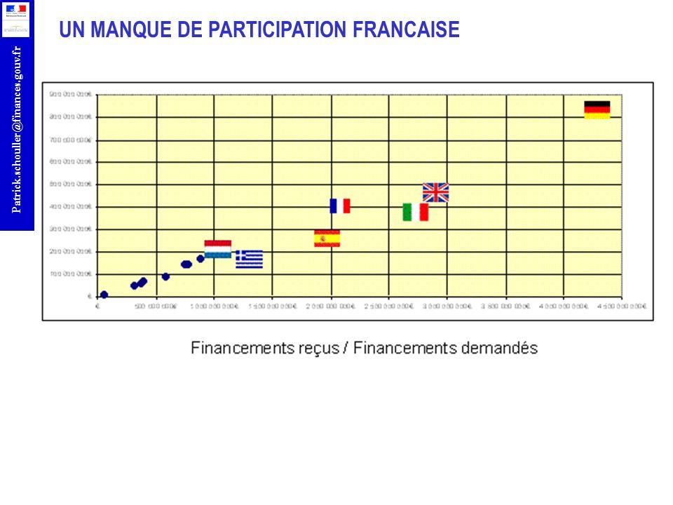 UN MANQUE DE PARTICIPATION FRANCAISE