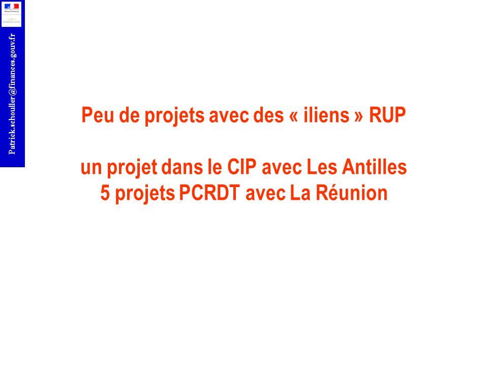 Peu de projets avec des « iliens » RUP un projet dans le CIP avec Les Antilles 5 projets PCRDT avec La Réunion