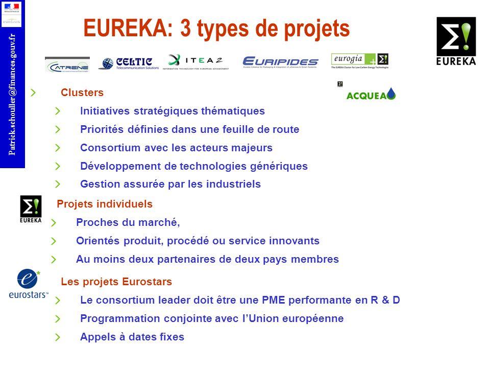 EUREKA: 3 types de projets
