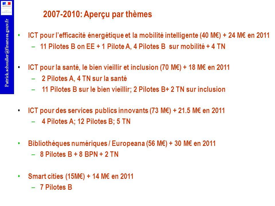 2007-2010: Aperçu par thèmes ICT pour l'efficacité énergétique et la mobilité intelligente (40 M€) + 24 M€ en 2011.
