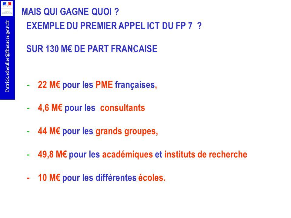 MAIS QUI GAGNE QUOI EXEMPLE DU PREMIER APPEL ICT DU FP 7 SUR 130 M€ DE PART FRANCAISE. 22 M€ pour les PME françaises,