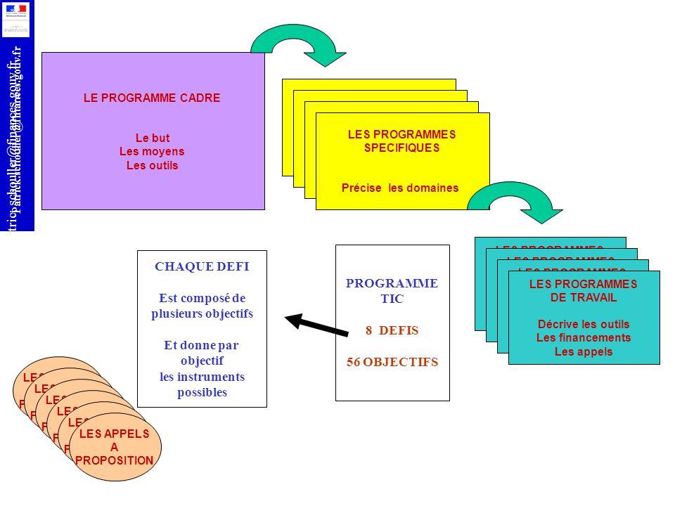 Patric;.schouller@finances.gouv.fr CHAQUE DEFI PROGRAMME TIC