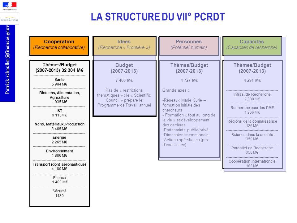LA STRUCTURE DU VII° PCRDT
