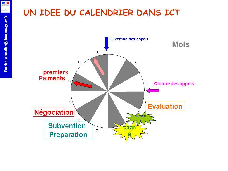UN IDEE DU CALENDRIER DANS ICT