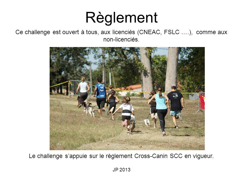 Le challenge s'appuie sur le règlement Cross-Canin SCC en vigueur.