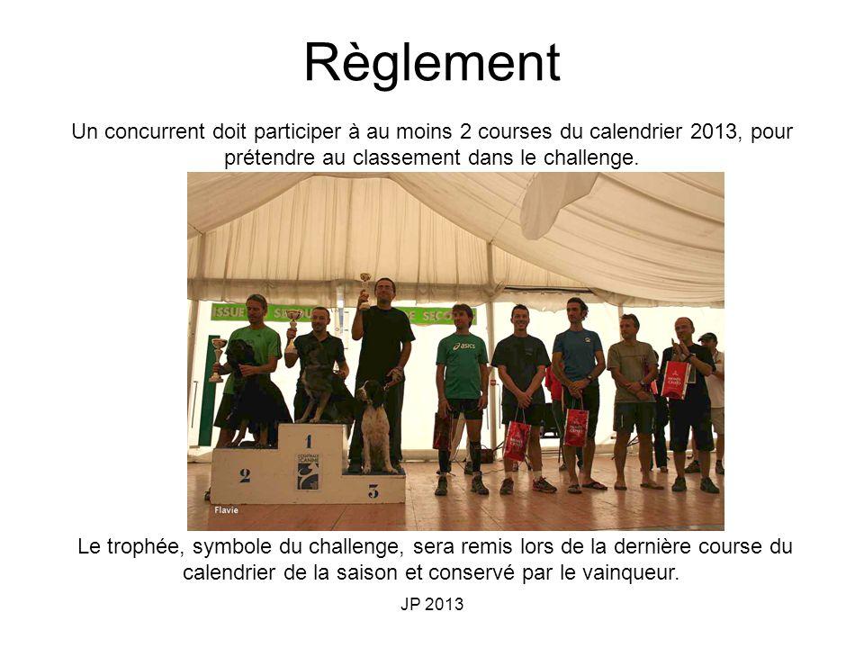 Règlement Un concurrent doit participer à au moins 2 courses du calendrier 2013, pour prétendre au classement dans le challenge.