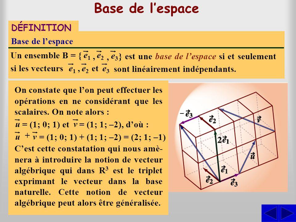 Base de l'espace DÉFINITION Base de l'espace