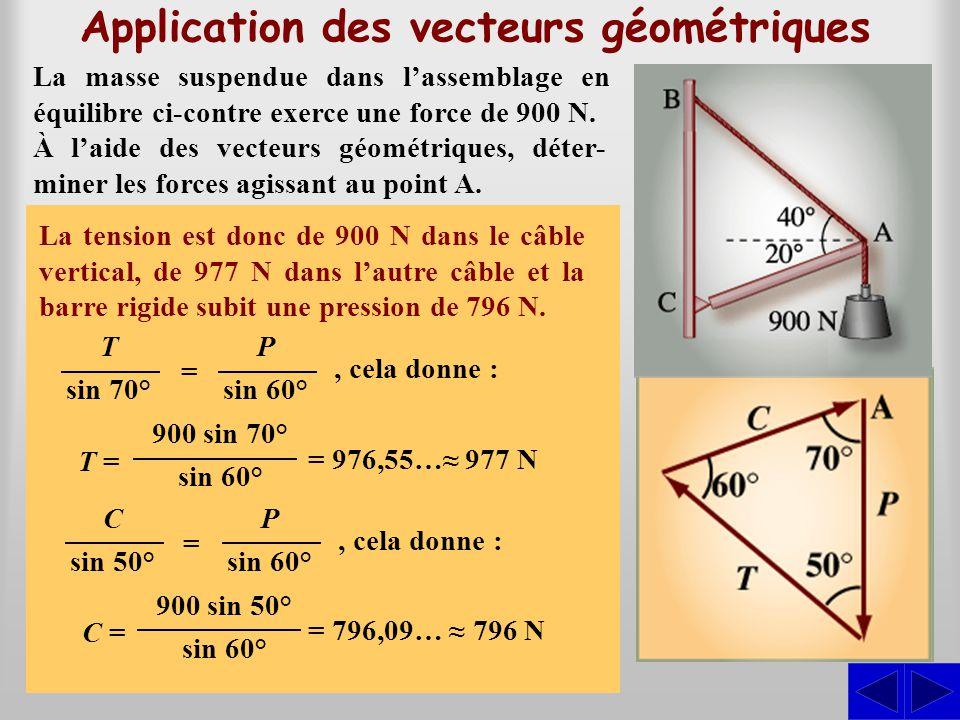 Application des vecteurs géométriques