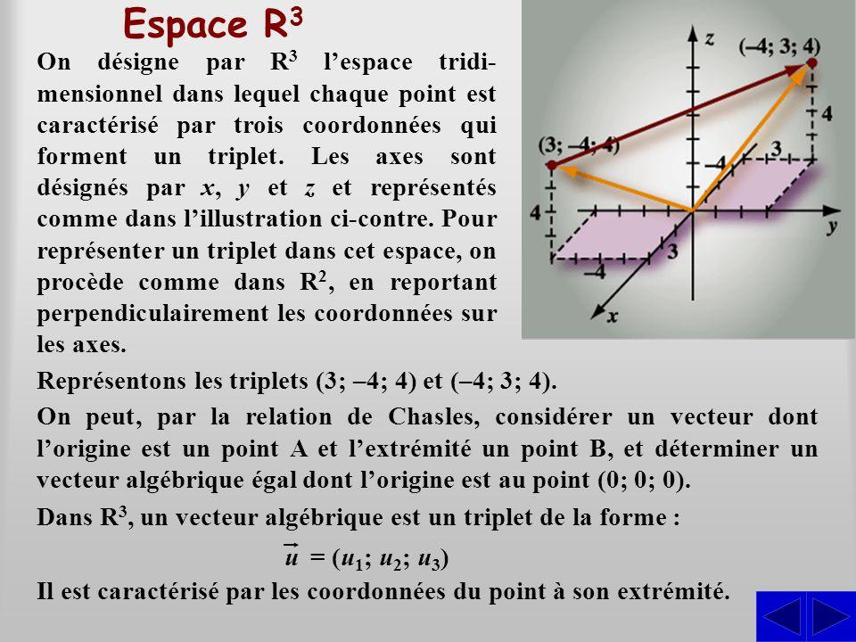 Espace R3
