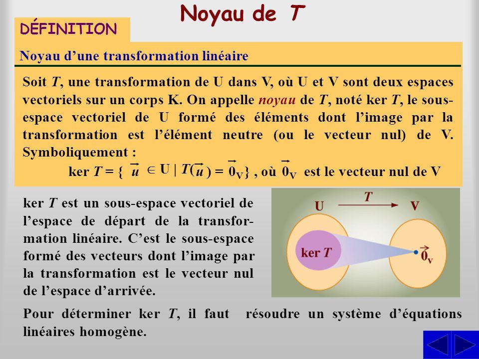 Noyau de T DÉFINITION Noyau d'une transformation linéaire