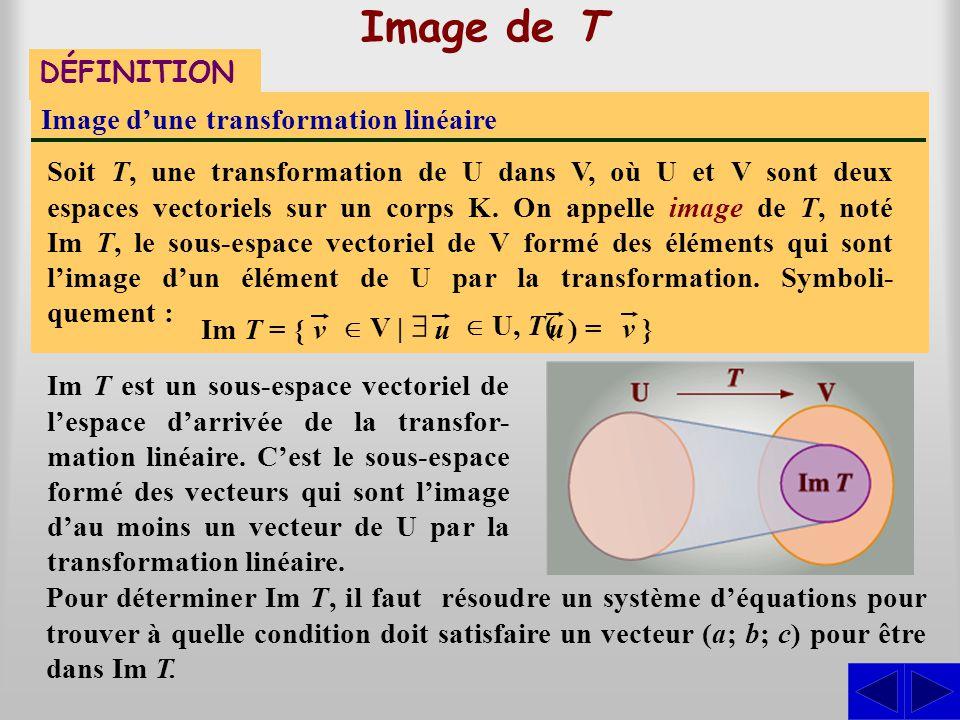 Image de T DÉFINITION Image d'une transformation linéaire