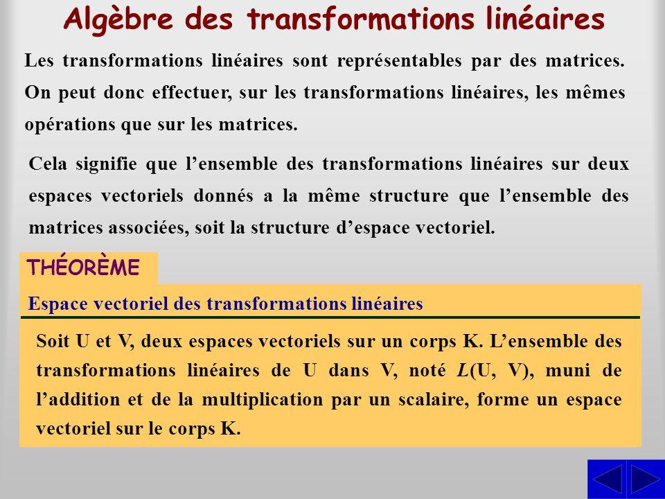 Algèbre des transformations linéaires