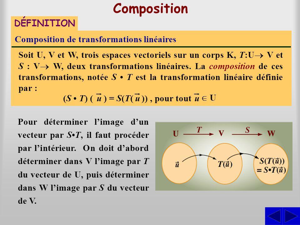 Composition DÉFINITION Composition de transformations linéaires