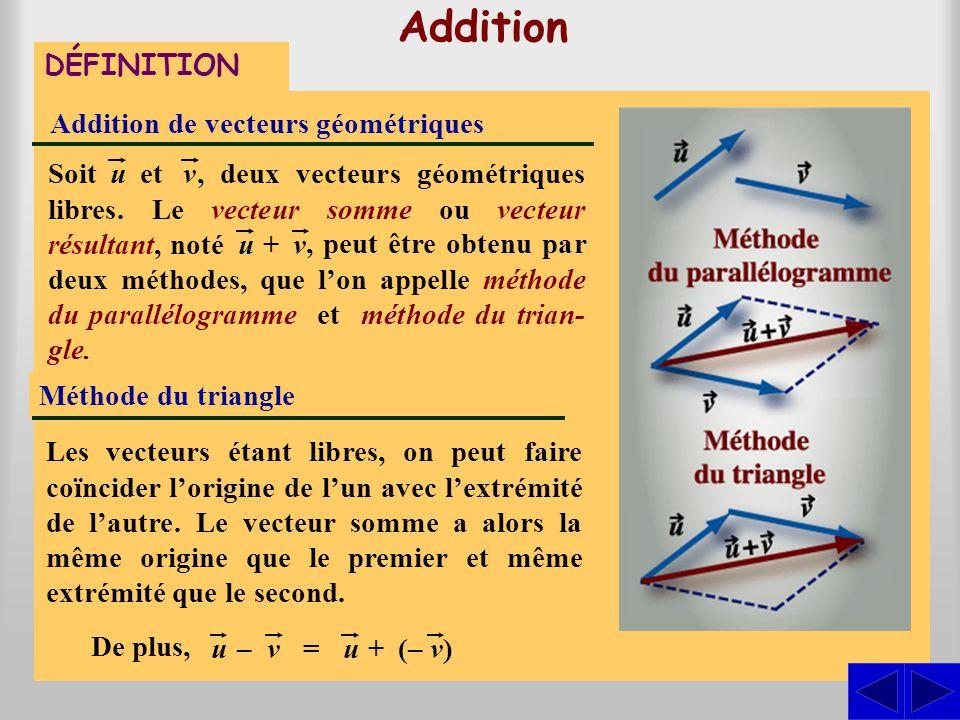 Addition S DÉFINITION Addition de vecteurs géométriques