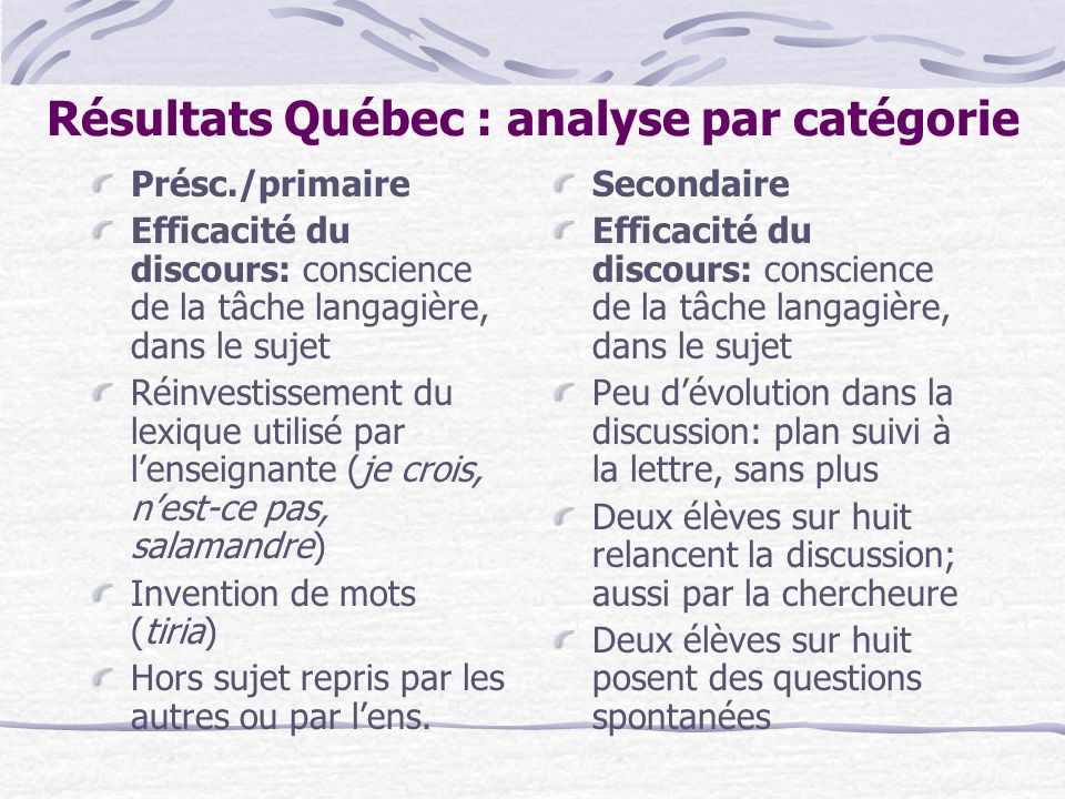 Résultats Québec : analyse par catégorie