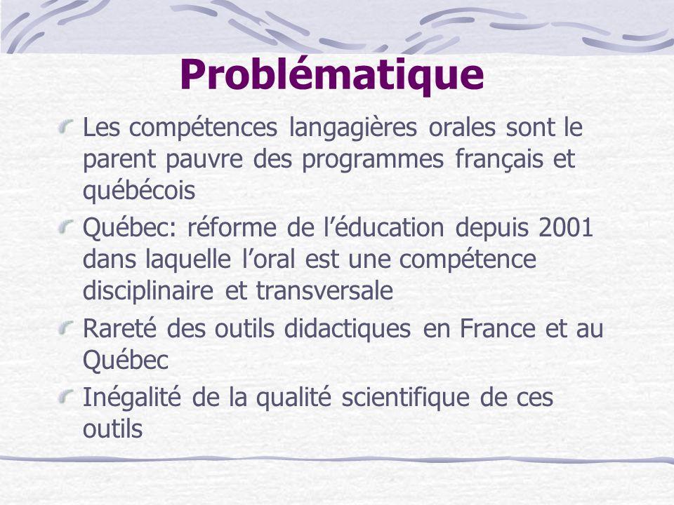 Problématique Les compétences langagières orales sont le parent pauvre des programmes français et québécois.