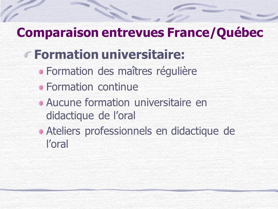 Comparaison entrevues France/Québec