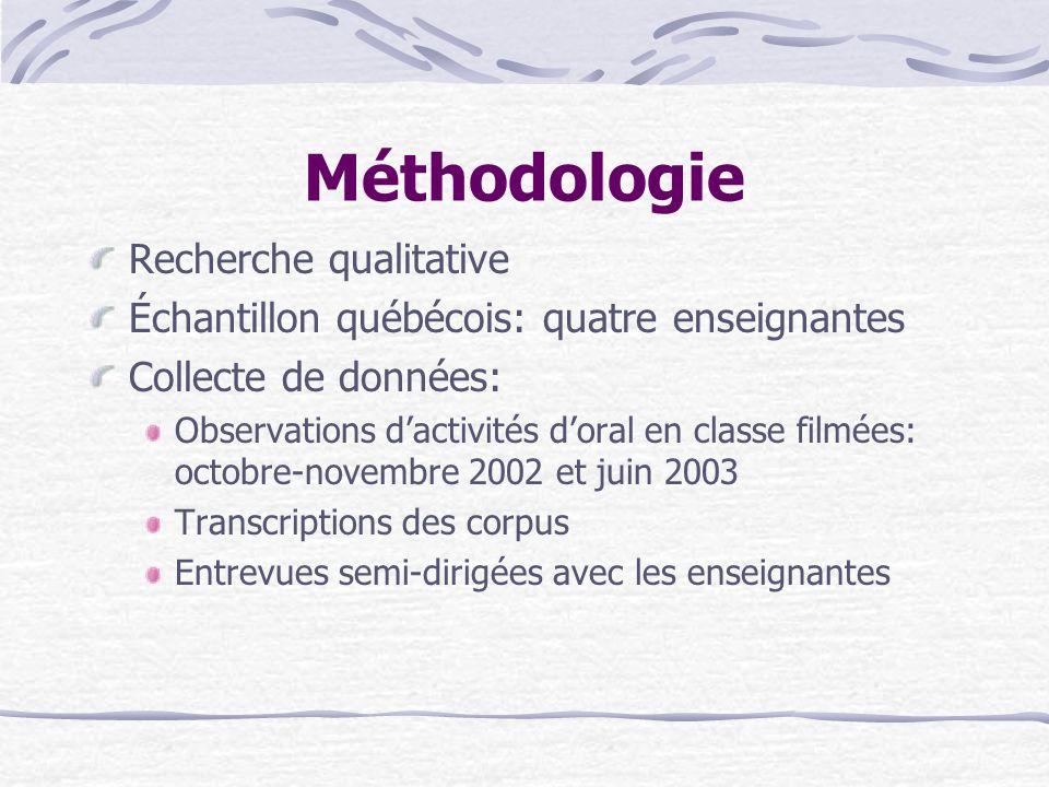 Méthodologie Recherche qualitative