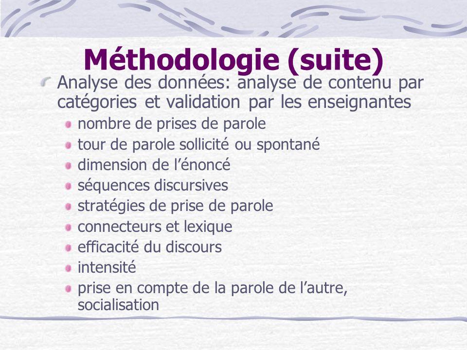 Méthodologie (suite) Analyse des données: analyse de contenu par catégories et validation par les enseignantes.