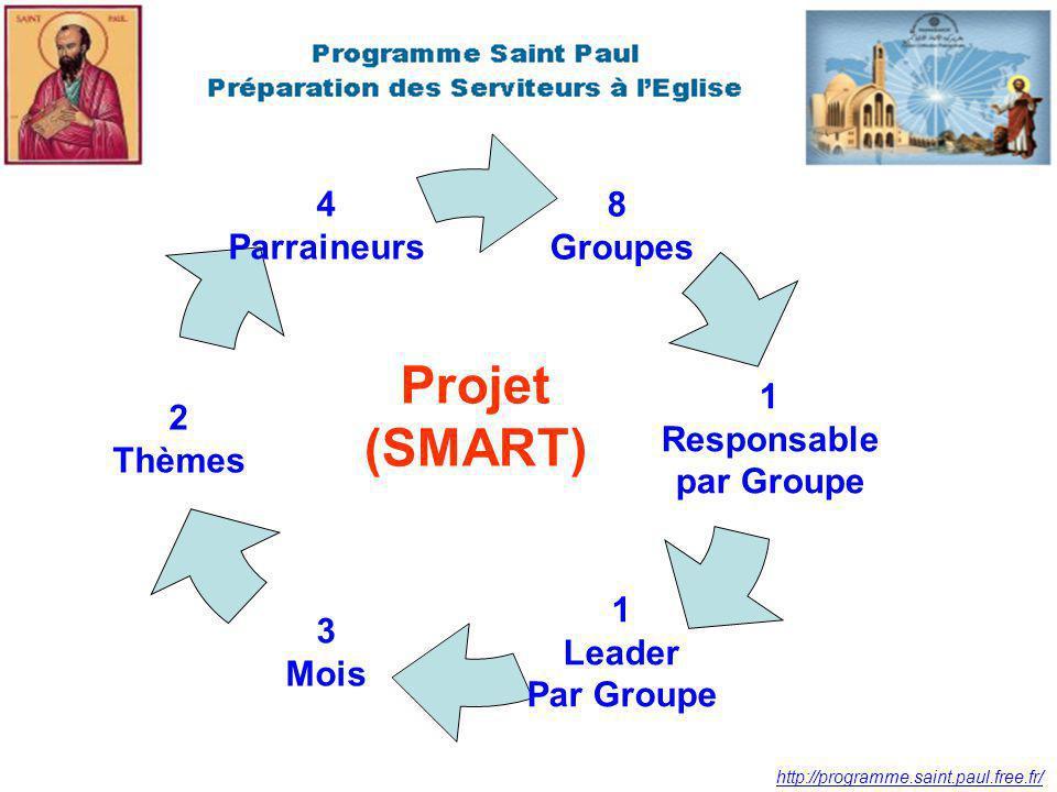 Projet (SMART) SMART S Specific http://programme.saint.paul.free.fr/