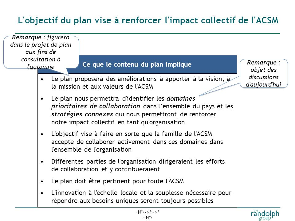 L objectif du plan vise à renforcer l impact collectif de l ACSM